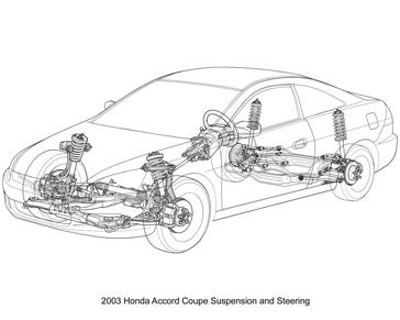 2003 Honda Accord Press Kit